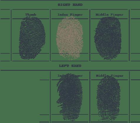 Columbus OH criminal process graphic Step 3